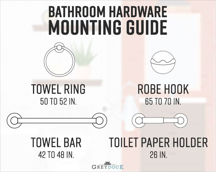 Guidelines For Mounting New Bathroom Hardware Greydock Blog