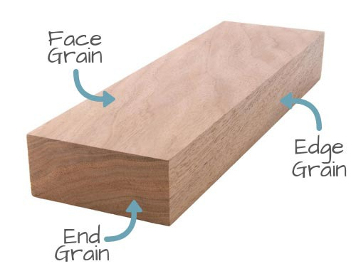 The three types of butcher block countertop wood grains. | GreyDock Blog